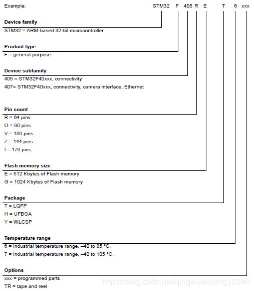 STM32开发笔记56: STM32F407VGT6的解释