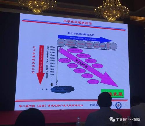 一文分析具有中国特色工艺的现状及机遇