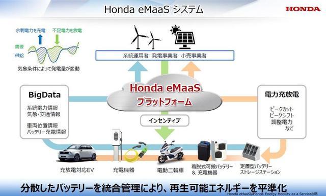 比蔚来换电还简单,本田推出