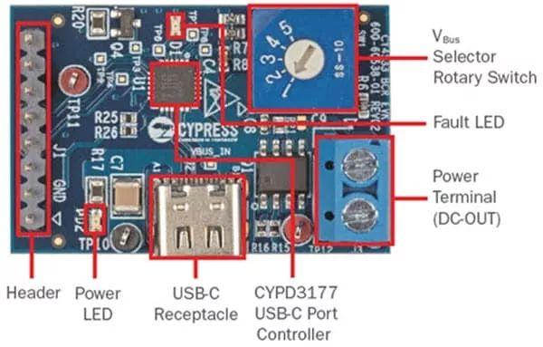 技術文章—USB-C技術正在强势崛起