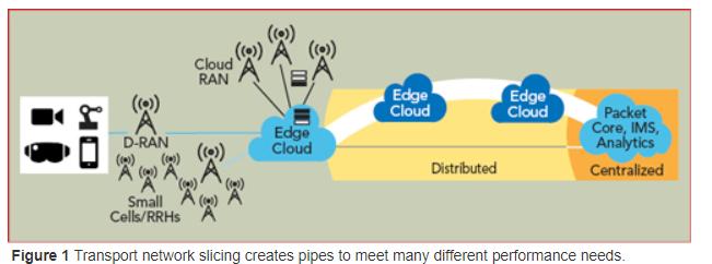 微波技術将是5G發展的助推劑