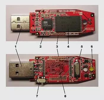 技术文章—USB闪存盘原理构造详解