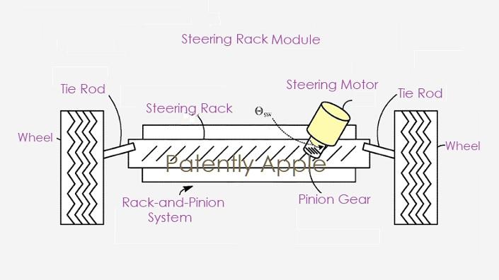 苹果7月第四个汽车专利 线控转向悬架系统助滚阻降低