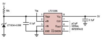 技术文章—如何选择基准电压源