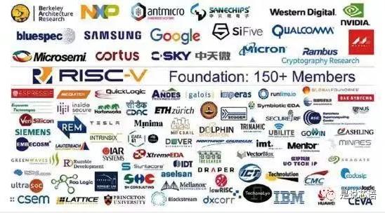 从Linux到RISC-V:合作共享才是开源的真正价值