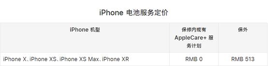 为了保护用户安全,苹果封杀iPhone第三方电池