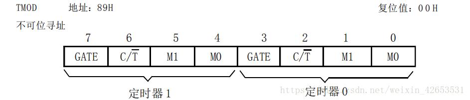51单片机之定时器/计数器应用实例(方式0、1、2、3)