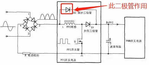 技术文章—升压PFC电感上的二极管作用详解