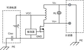技術文章—存在共模電壓時測量信號波形的正確方法