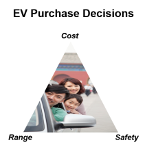 从动力电池分容化成高精度测试入手,突破新能源里程焦虑