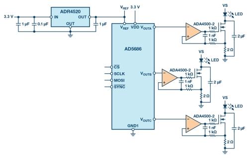 技术文章—实现可编程LED驱动器更简单的方法