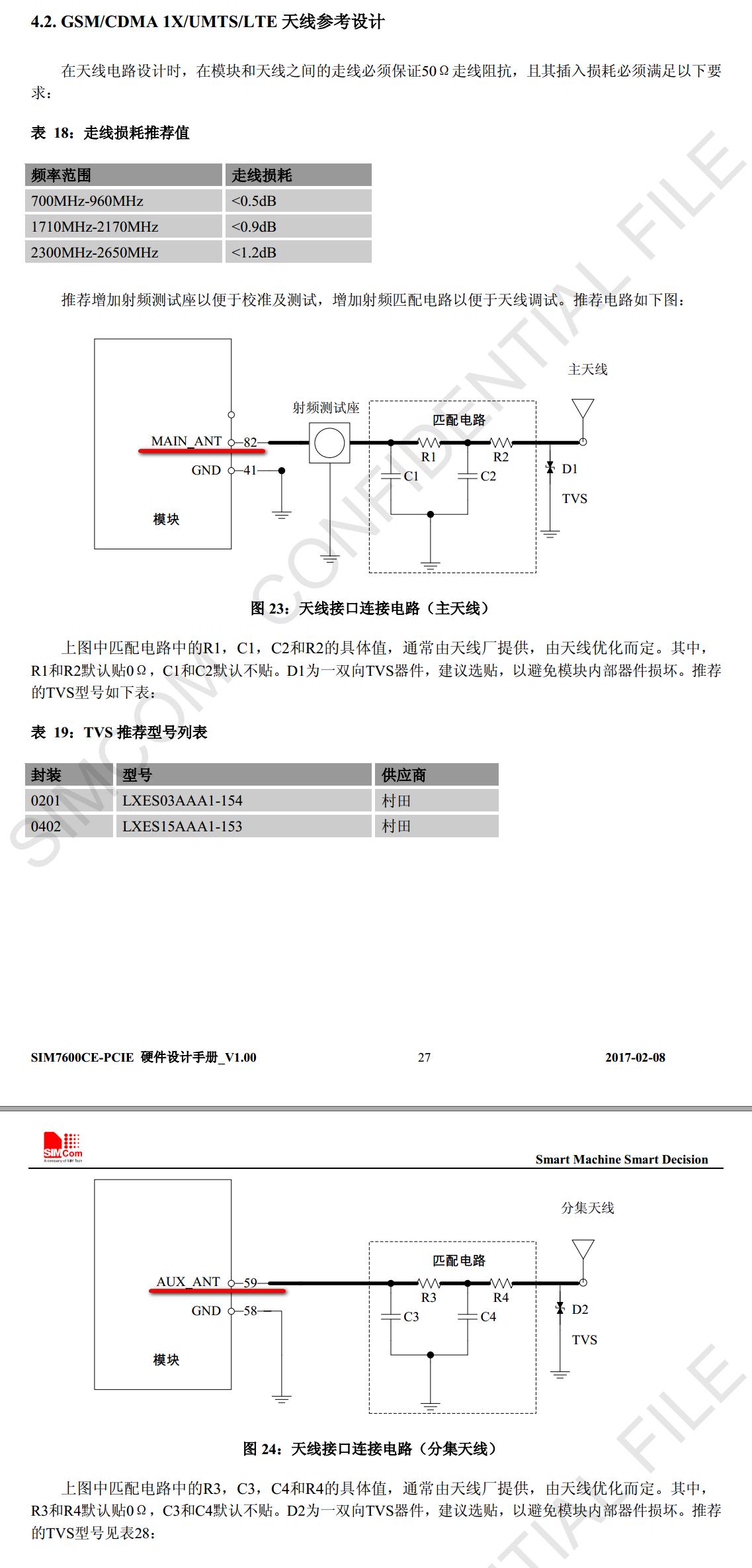STM32开发 -- 主天线和分集天线