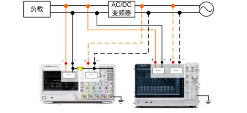 大存储示波器层出不穷,为何还要用波形记录仪?