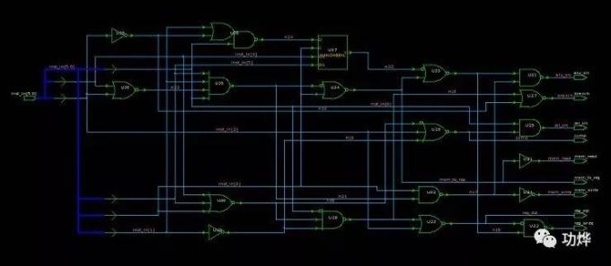 小科普—集成电路设计流程