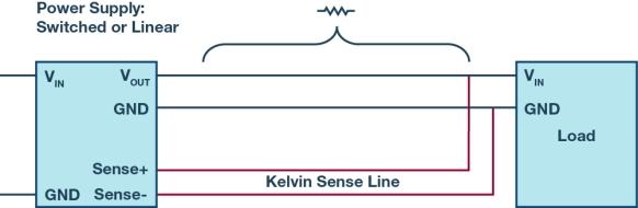 技术文章—防止由电源线引起的电压波动
