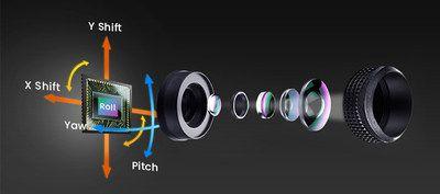 黑科技,前瞻技术,思特威,思特威CMOS图像传感器,思特威传感器防抖技术,思特威MEMS,汽车新技术