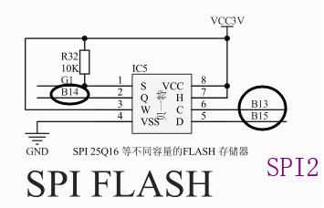 STM32之SPI的迭代