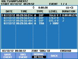 D:PeterFluke仪器资料430Ⅱ电压暂降数据Screen7.bmp