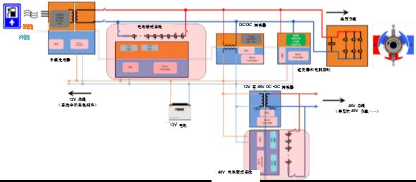 技术文章— HEV/EV电池管理系统中的标准放大器功能