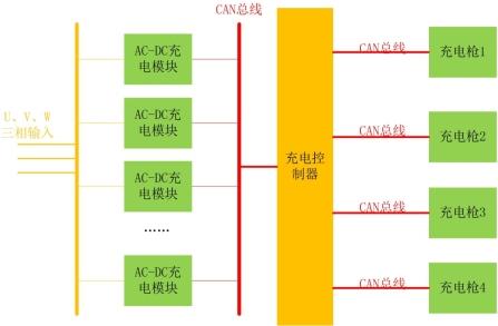 说明: F:郑州办工作微信文章MCU如何扩展CANCAN FD接口?MCU如何扩展CANCAN FD接口?图3.jpg