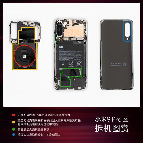 小米9 Pro 5G测评:双层堆叠主板放入5G模块