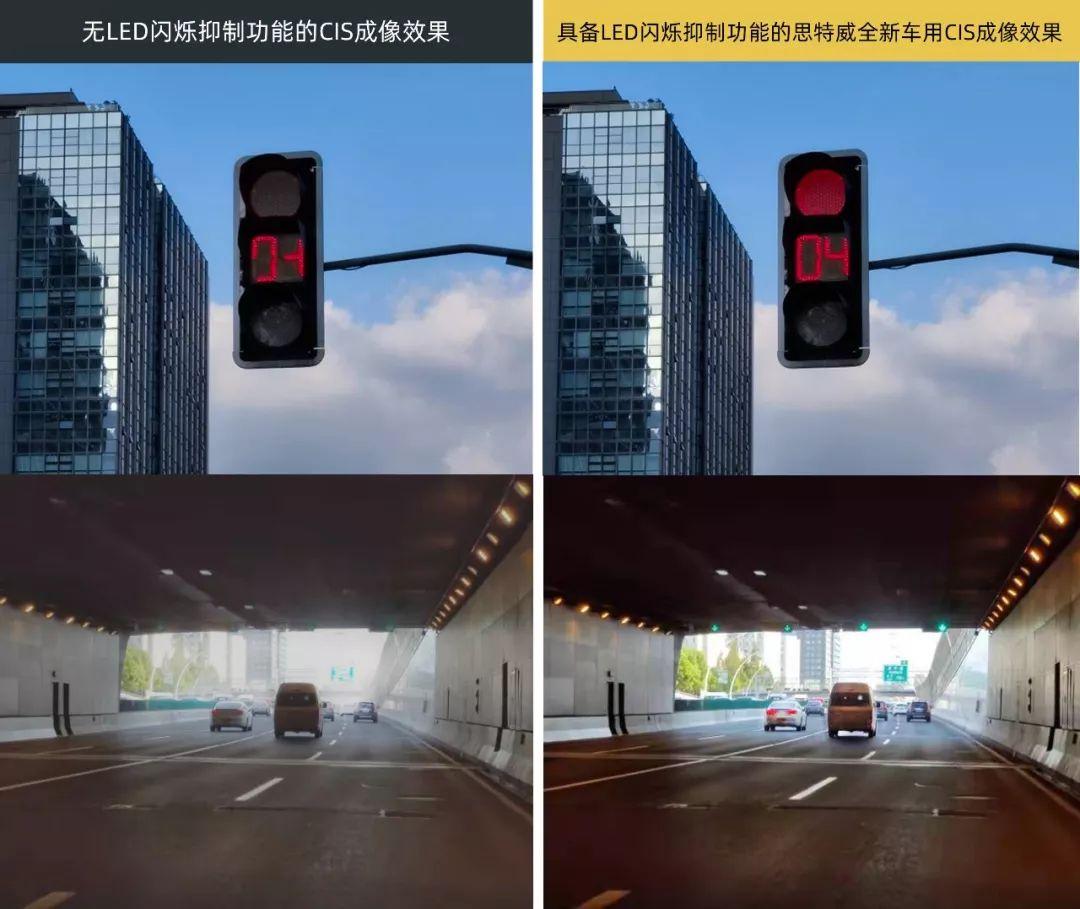 思特威CMOS图像传感器LED闪烁抑制技术提升自动驾驶安全性