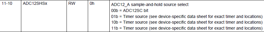 ADC12SHSx