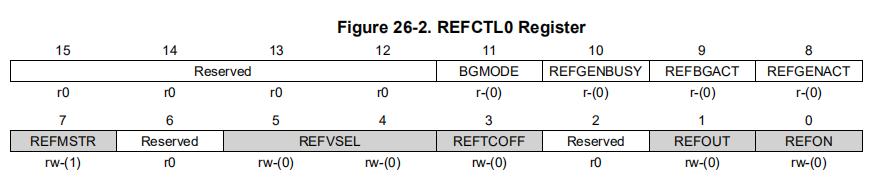 REFCTL0