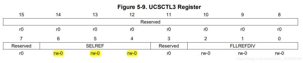 UCSCTL3