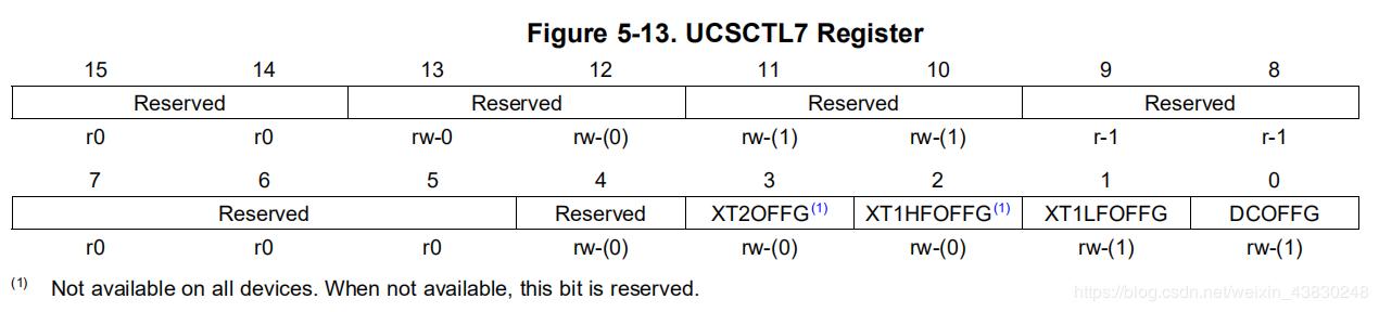 UCSCTL7