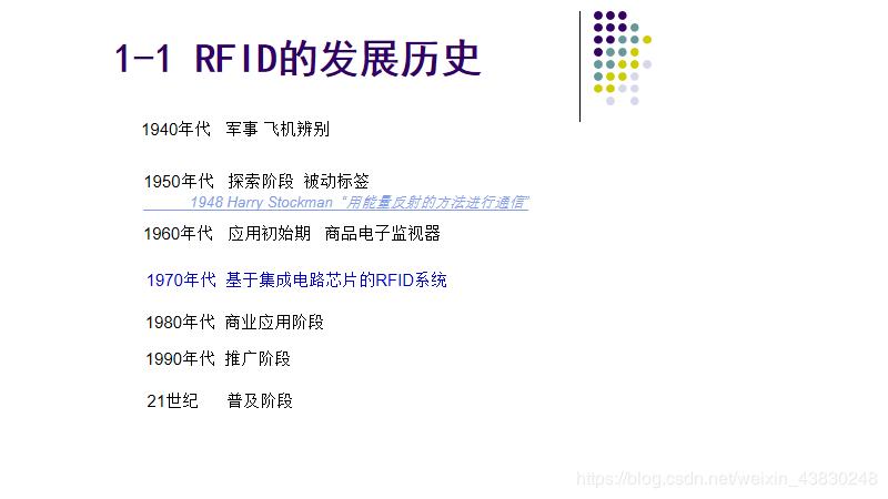 RFID复习笔记(2)——RFID基本概念