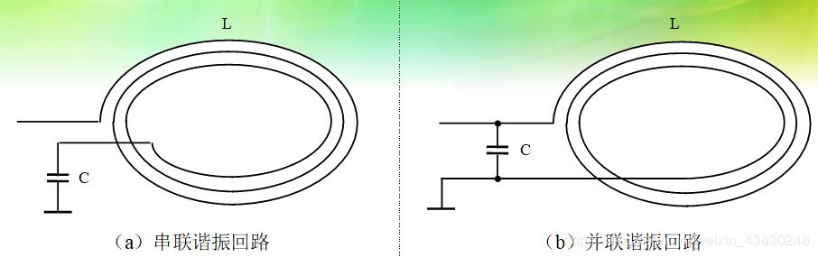 RFID复习笔记(4)——RFID的射频前端