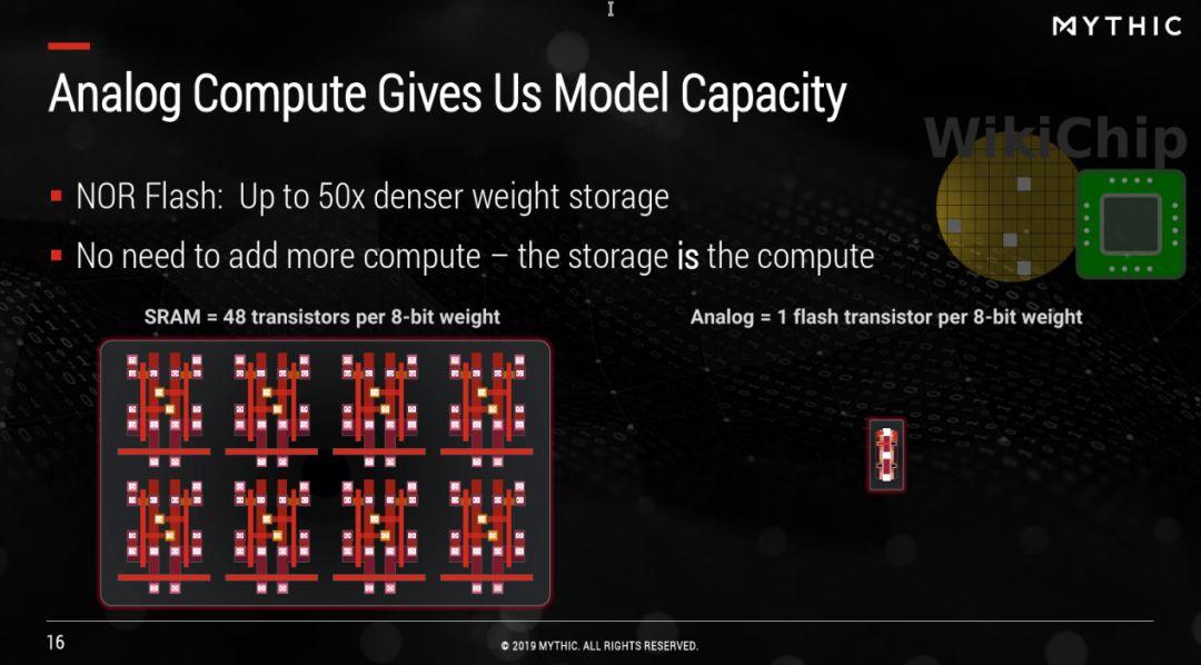 Mythic公司公布模拟AI芯片战略,把所有东西放在内存里