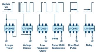 技术文章—模拟电路正确的时序
