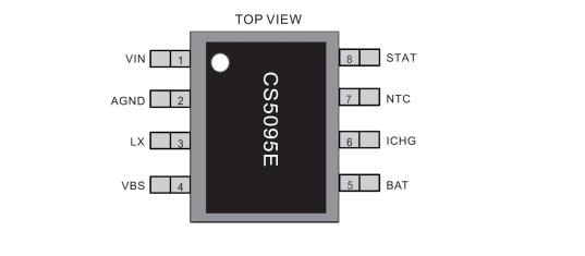 CS5095,用于三节锂电池串联的USB 5V输入升压充电管理
