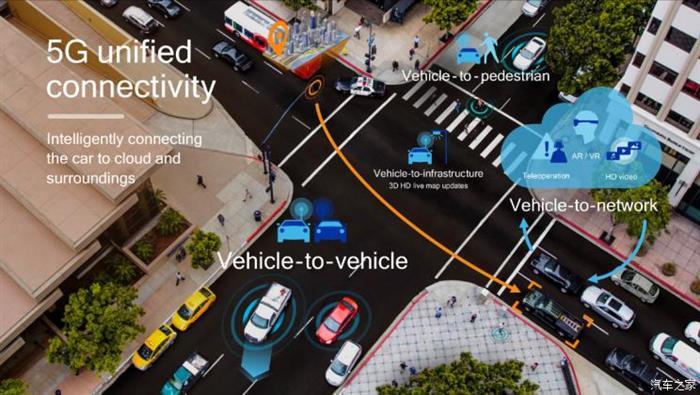 自动驾驶,高通自动驾驶,自动驾驶路测