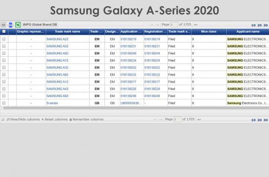三星申请了9款Galaxy A新机型的商标