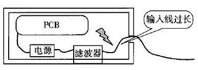 使用电源滤波器有哪些值得注意的地方