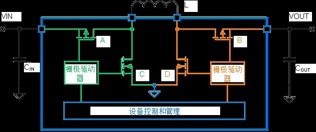 技术文章—是否存在实现DC/DC上海快三app赚钱—主页-彩经_彩喜欢压转换的通用工具?
