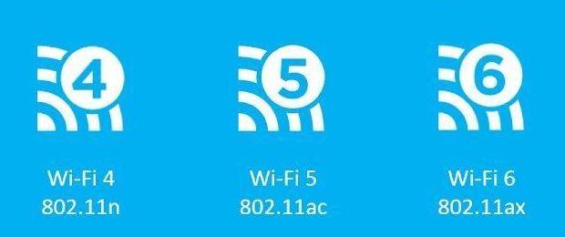 对于WiFi 6你懂多少?