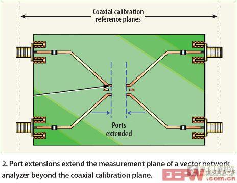 消除测试设备对器件测量影响