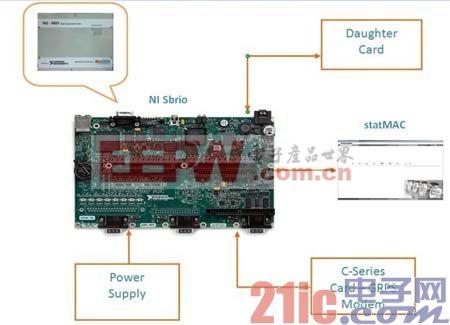 使用LabVIEW和NI Single-Board RIO搭建智能电网监控系统