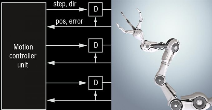 MEMS技术能让Cobots更安全、更快速吗?