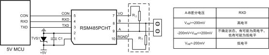 说明: 485PCHT单节点应用图