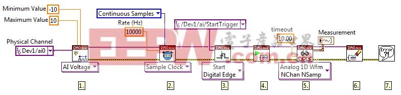 基于LabVIEW 2010的同步测量实现方法