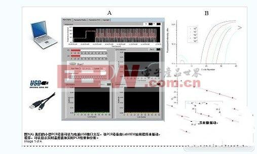 基于CompactDAQ与LabVIEW的便携式流感诊断系统设计