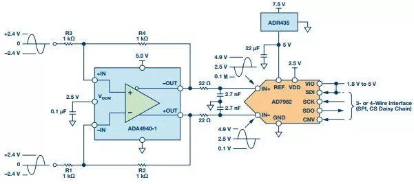 技术文章—精密数据采集信号链的噪声分析