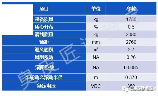 CLTC对新能源三合一上海快三app赚钱—主页-彩经_彩喜欢驱动系统的影响浅析 (二)