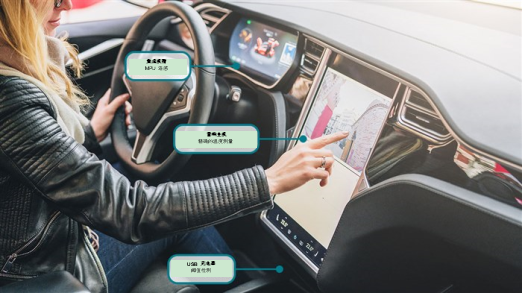 如何保障汽車信息娛樂和機群系統的熱安全性?