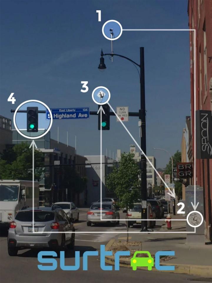 美国大学研发智能交通信号灯系统 可将平均出行时间减少25%